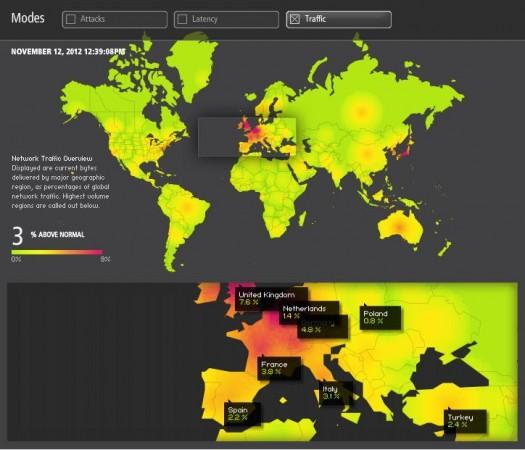 carte web traffic