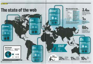 web infographie