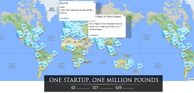 one startup one million